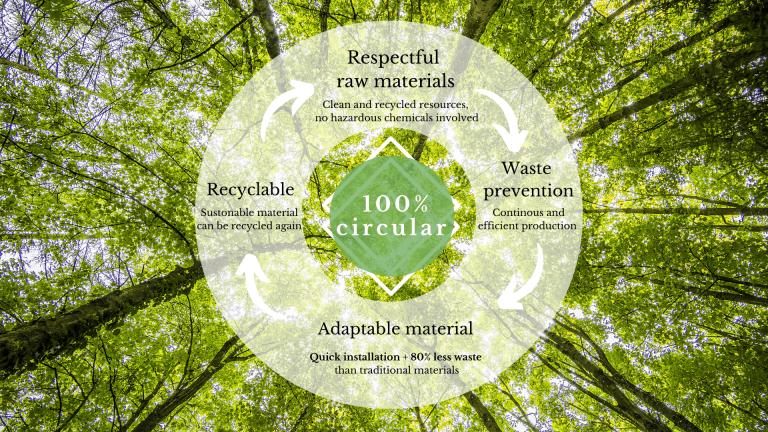 supporting circular economy sustonable